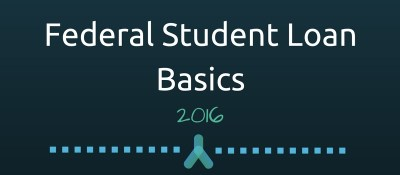 What is the Difference between Subsidized and Unsubsidized Student Loans? - LendEDU