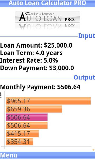Auto Loan Calculator PRO trial - Android Apps on Google Play