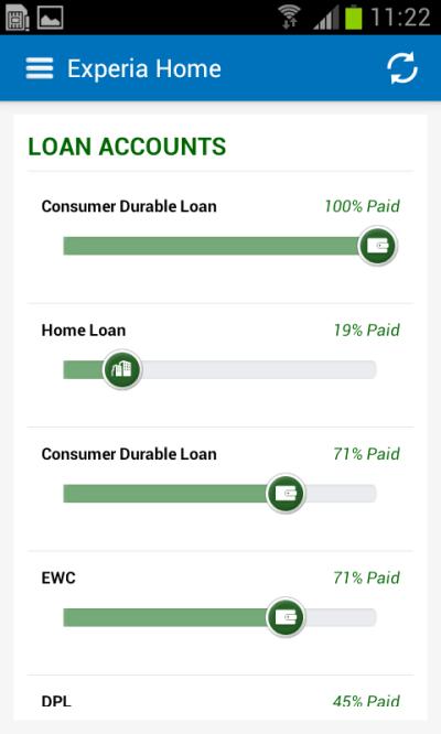 Bajaj Finserv Loan. Role Of Bajaj Finance In Consumer Durable Finance. Bajaj Auto Finance ...
