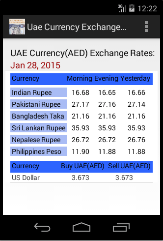 UAE Currency Exchange Rates - Android Apps on Google Play