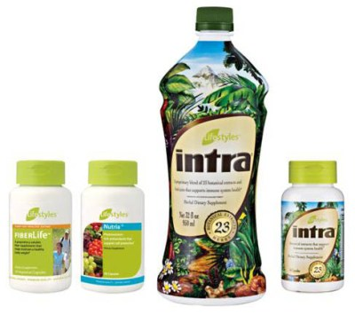 A Review of Lifestyles, 'The Intra Juice' Company. - Home