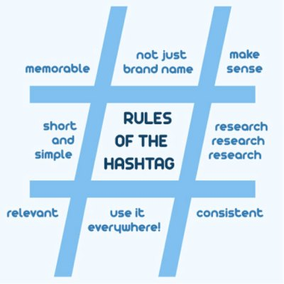How to Use Hashtags: A Complete Guide
