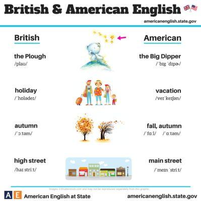 Las diferencias entre inglés británico y estadounidense ...