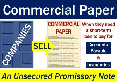 Commercial paper - definition and meaning - Market Business News