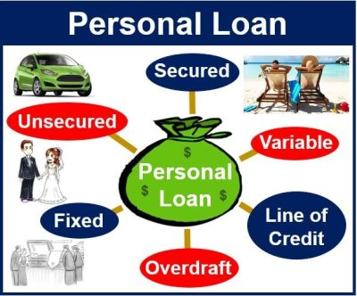 What is a personal loan? - Market Business News