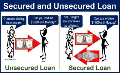 What is a secured loan? Definition and Meaning - Market Business News