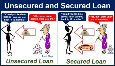 What is an unsecured loan? Definition and Meaning - Market Business News