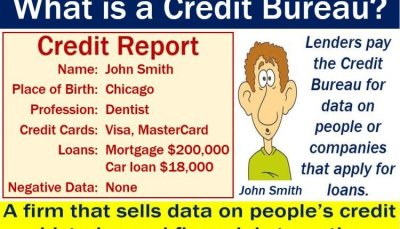 Credit bureau - definition and meaning - Market Business News
