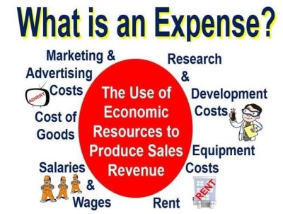 What is an expense? Definition and meaning - Market Business News