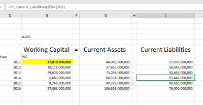 Change in Working Capital (How to Interpret and Calculate) in Excel with MarketXLS