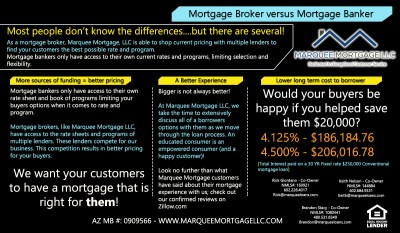 Mortgage banker vs mortgage broker