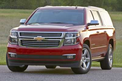 Used 2015 Chevrolet Suburban SUV Pricing & Features | Edmunds