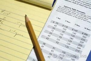 Financing Glossary