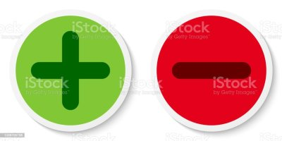 Set Of Flat Round Plus Minus Sign Icons Buttons Stickers Positive And Negative Symbols Stock ...