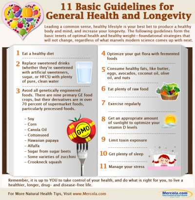 11 Basic Guidelines for General Health and Longevity ...