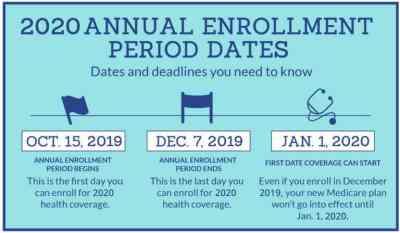 Medicare Annual Enrollment Period Dates 2020 - HealthPartners