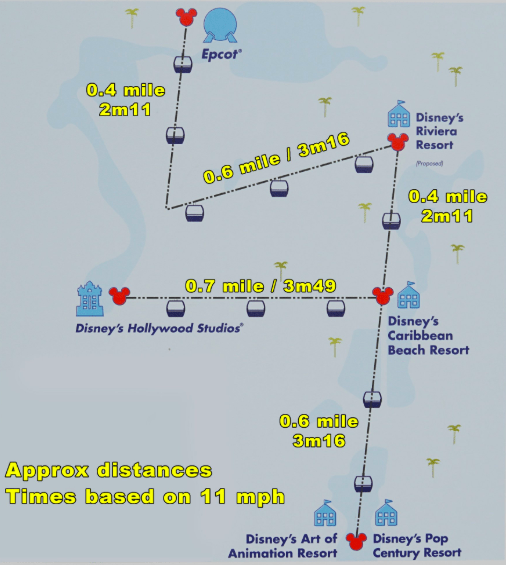 A Look at Disney\'s Skyliner Travel Times - MickeyBlog.com