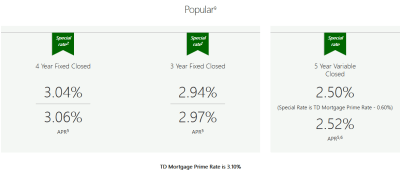 Special Mortgage Rates at TD Canada Trust