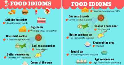 10 FOOD Idioms and Their Meaning You Need to Know! - My English Tutors