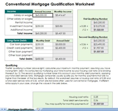 Mortgage Qualification Calculator Spreadsheet