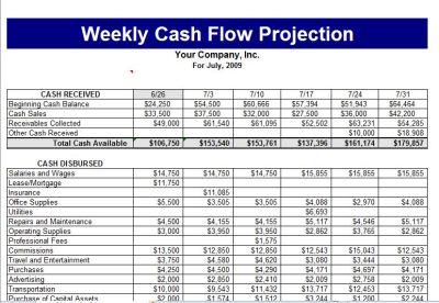 Cash Flow Template   Cash Flow Projection Template