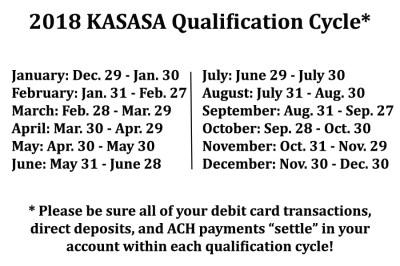 Free Kasasa Cash® Checking - New Dimensions Federal Credit Union