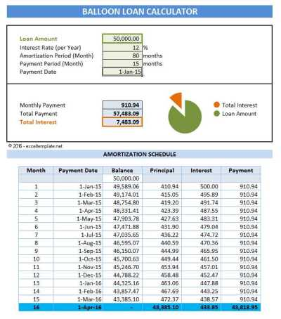5 Loan Amortization Schedule Calculators | Microsoft and Open Office Templates