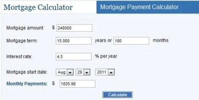 Home Ownership, Should I Buy Or Should I Rent, A Calculation - One Cent At A Time