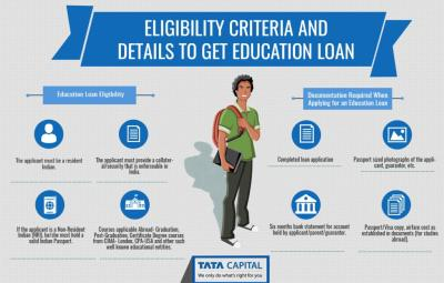 Education Loans for Indian Students to Study Abroad – OnlineMacha.com
