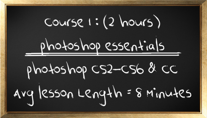 Photoshop Masterclass 2016 Course By Chris Hitman
