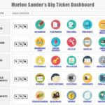 "Big Ticket Dashboard 2.0 Advanced Training by Marlon Sanders Review – Best How To Point And Click Your Way to Your Own Big Ticket Sales Machine, With The Big Ticket Dashboard 2.0 with the point-and-click BIG TICKET Sales Training System, Facebook ads ""How To's"", A to Z Big Ticket, Sales Training & 1 Click Marketing Plan"