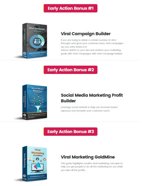 Mighty Memes Viral Marketing System Software by Cyril Gupta