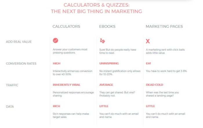 Outgrow Interactive Quizzes And Calculators Software by Simon Warner