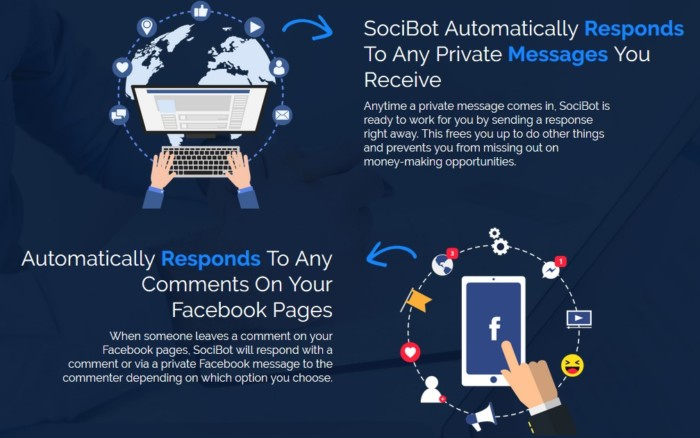 SociBot PRO Facebook Messages Automation Software by Glynn Kosky