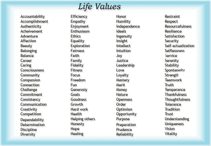 Values   Personal Mastery