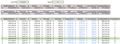 Loan Pool Named Formulas, Without An Amortization Schedule – Excel@CFO