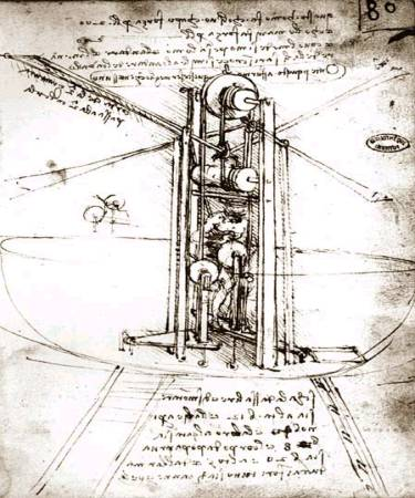 Inventions of the Renaissance Period