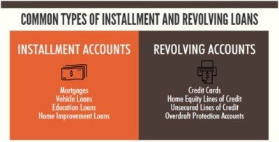 How To Manage Debt Using Revolving and Installment Credit Accounts