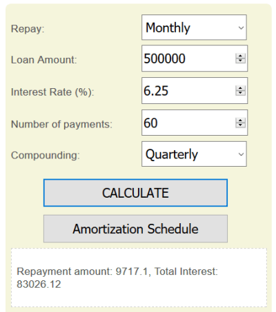 What does an amortization schedule look like for a $500,000 loan at a 6.25% APR compounded ...