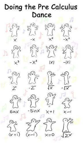 What is the best way to memorize math formulas? - Quora