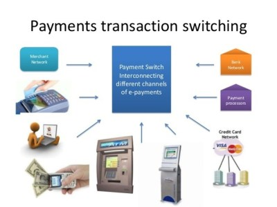 What is payment switch and payment gateway? - Quora