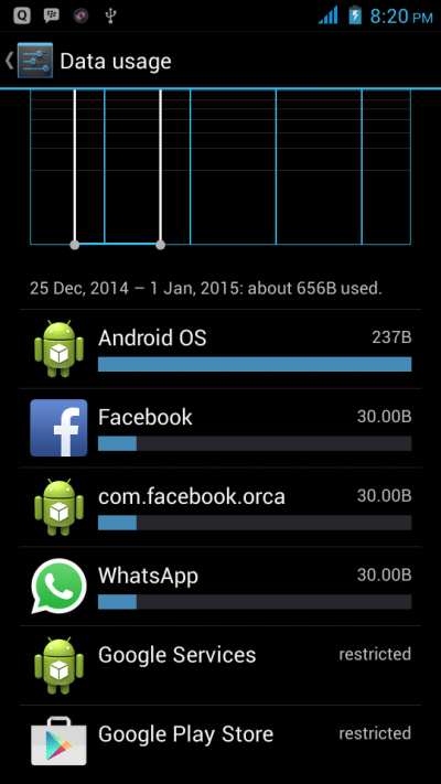 How to to stop the Android OS from using background data - Quora