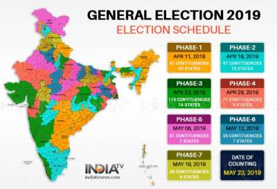 India General Elections: All you need to know, where to watch, live updates, polling dates ...