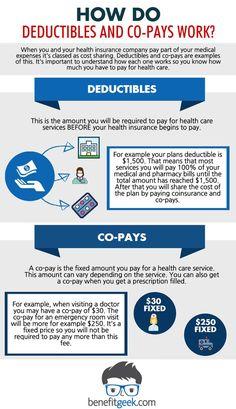 1000+ images about Health Insurance Marketing / Managed Care Marketing / Reimbursement on ...