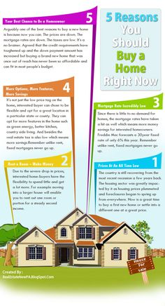 1000+ images about Real Estate Infographics on Pinterest   Real estates, Real estate humor and ...