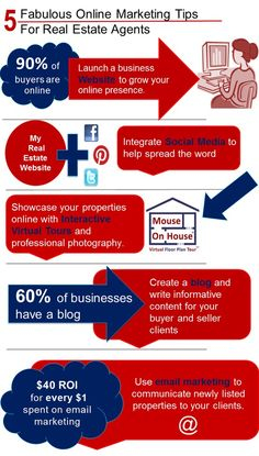1000+ images about Pinterest for Realtors {Specifically} on Pinterest | Real estate agents, Real ...