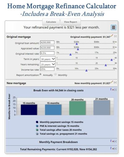 Refinance mortgage, Home and Mortgage calculator on Pinterest