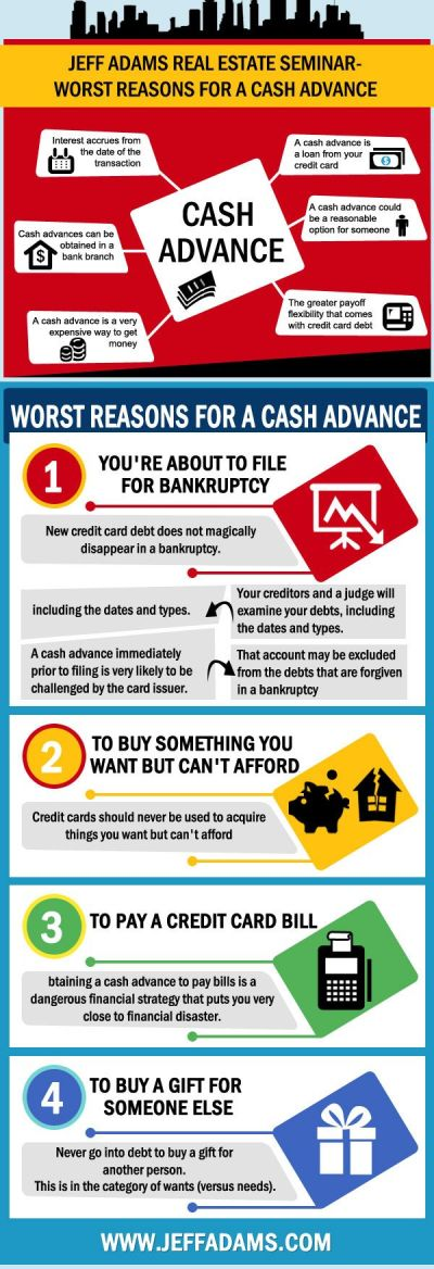 A cash advance is a loan from your credit card. It usually comes at a higher APR than regular ...
