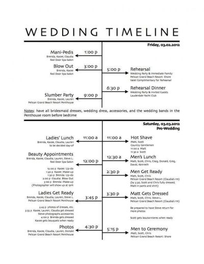 How to Create a Wedding Reception Timeline | Timeline ...