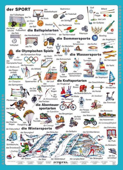 Wortschatz - der Sport   Wortschatz (deutsche Vokabeln ...